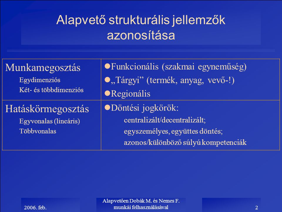 Alapvető strukturális jellemzők azonosítása