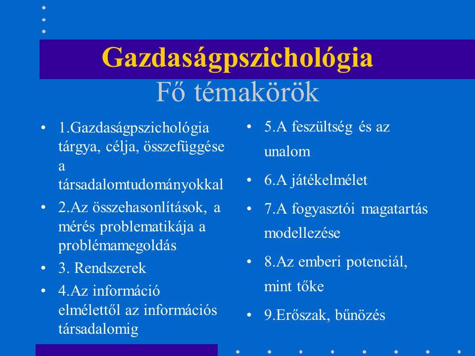 Gazdaságpszichológia Fő témakörök