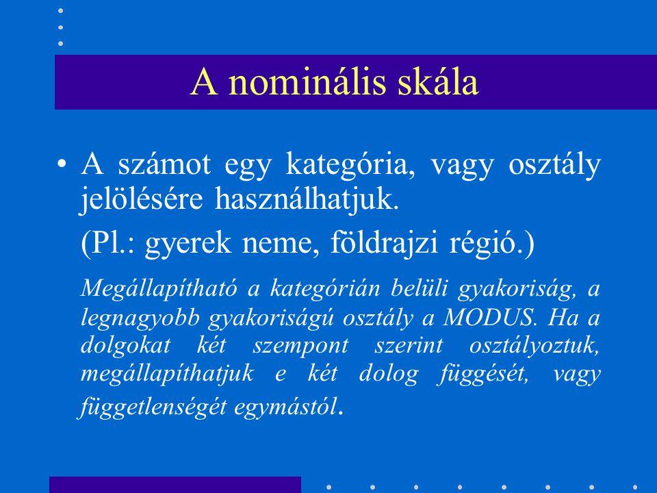 A nominális skála A számot egy kategória, vagy osztály jelölésére használhatjuk. (Pl.: gyerek neme, földrajzi régió.)