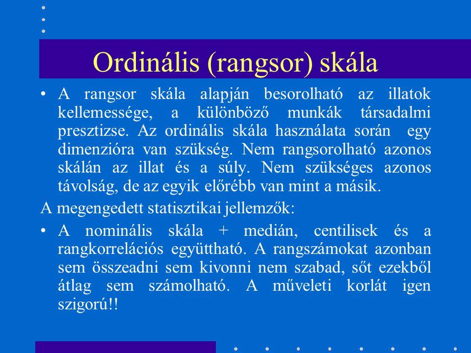 Ordinális (rangsor) skála
