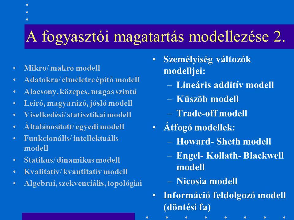 A fogyasztói magatartás modellezése 2.