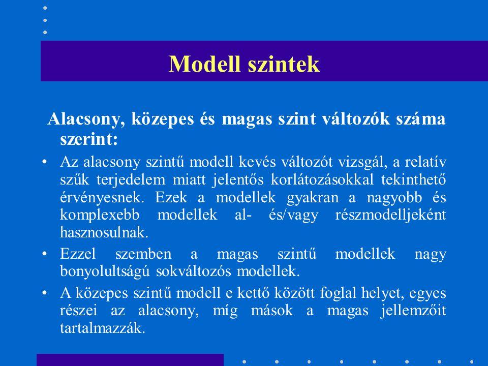 Modell szintek Alacsony, közepes és magas szint változók száma szerint: