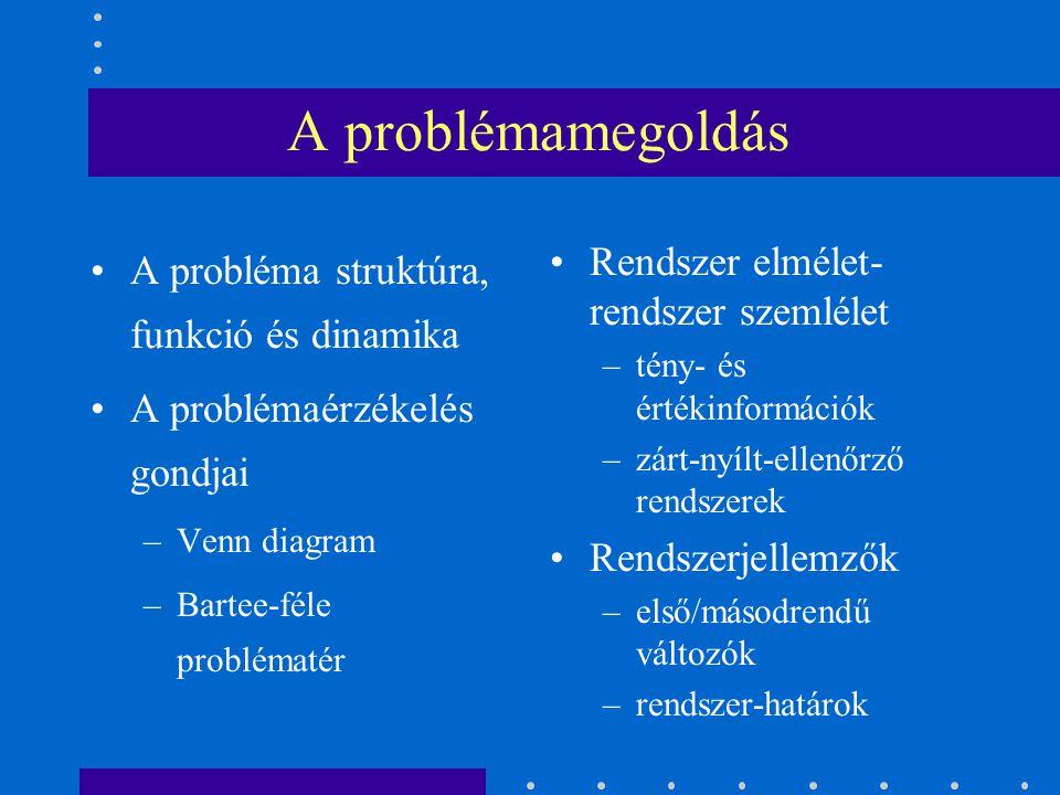 A problémamegoldás A probléma struktúra, funkció és dinamika