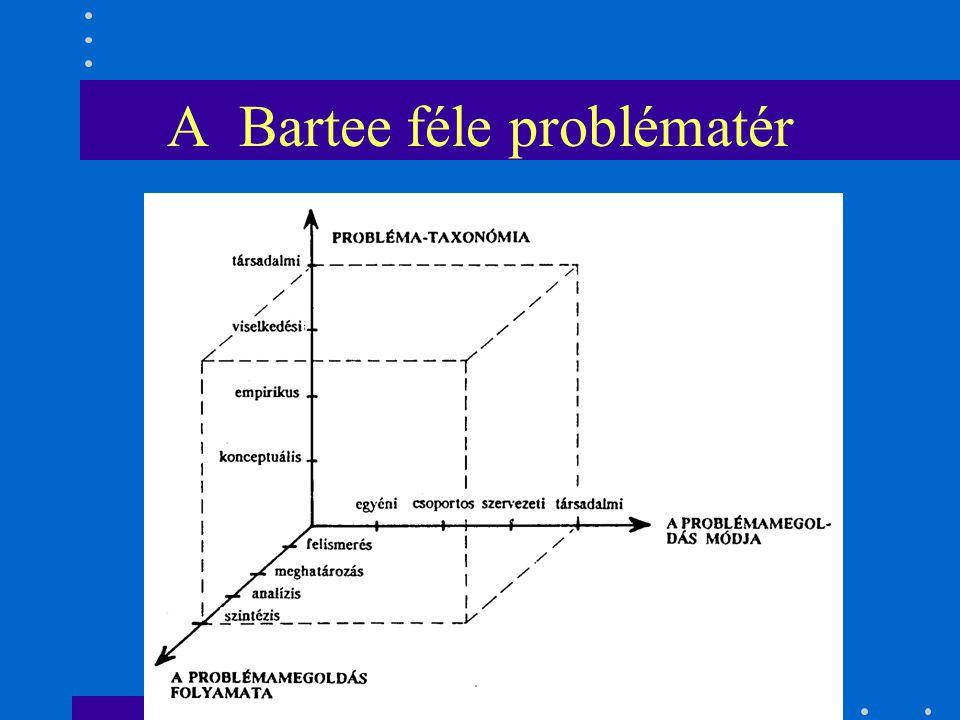 A Bartee féle problématér