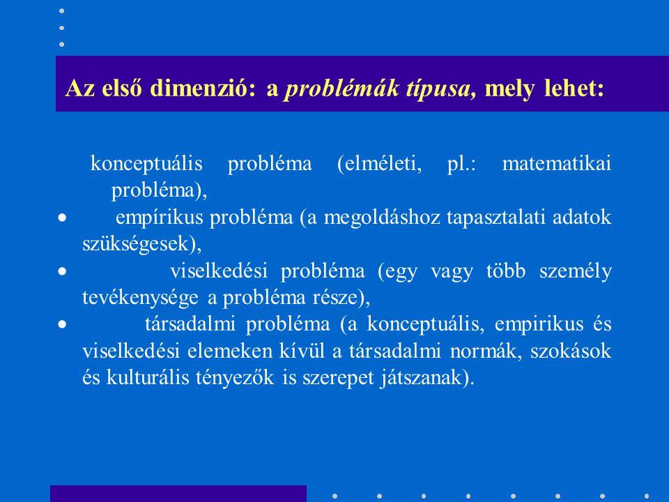 Az első dimenzió: a problémák típusa, mely lehet: