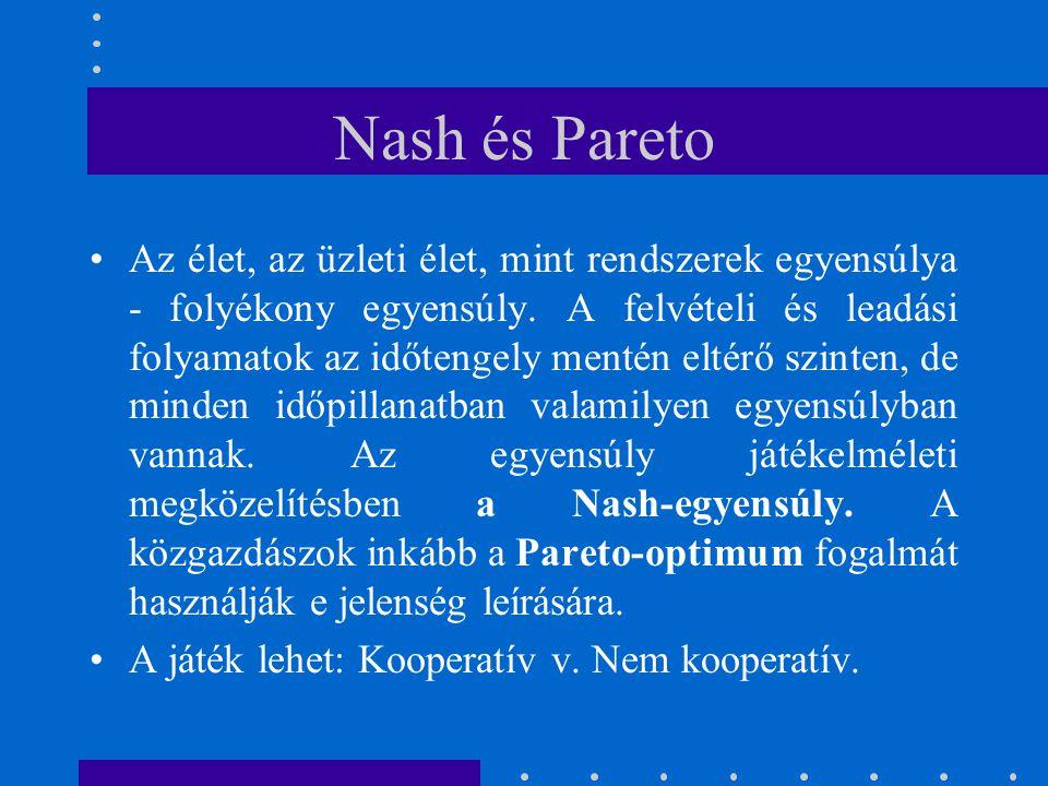 Nash és Pareto