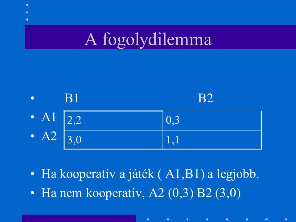 A fogolydilemma B1 B2 A1 A2 Ha kooperatív a játék ( A1,B1) a legjobb.