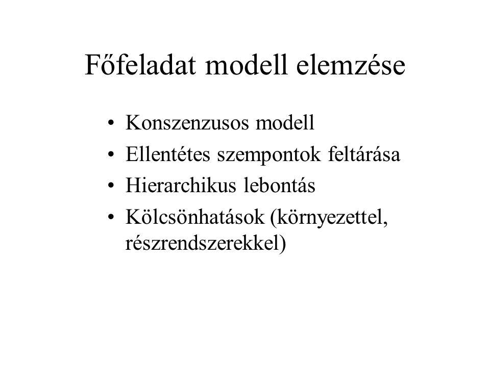 Főfeladat modell elemzése