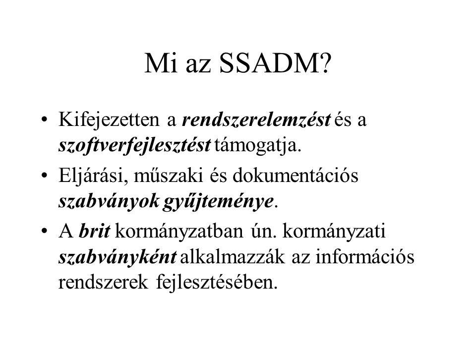 Mi az SSADM Kifejezetten a rendszerelemzést és a szoftverfejlesztést támogatja. Eljárási, műszaki és dokumentációs szabványok gyűjteménye.