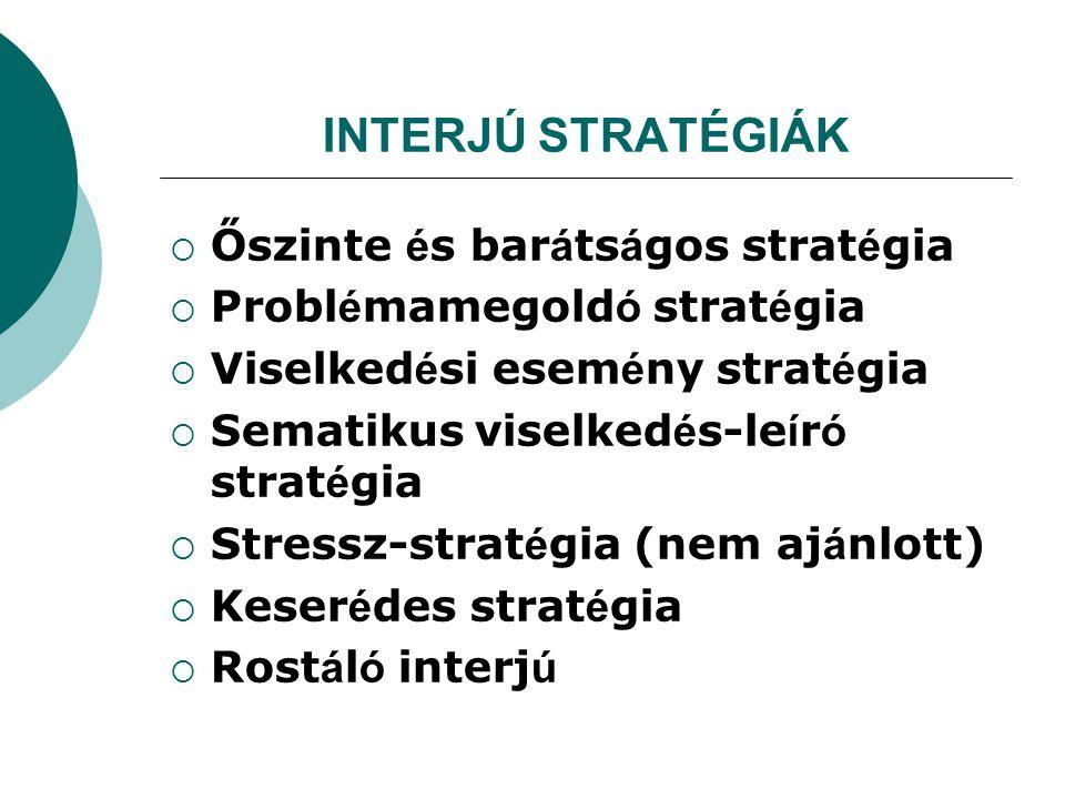INTERJÚ STRATÉGIÁK Őszinte és barátságos stratégia