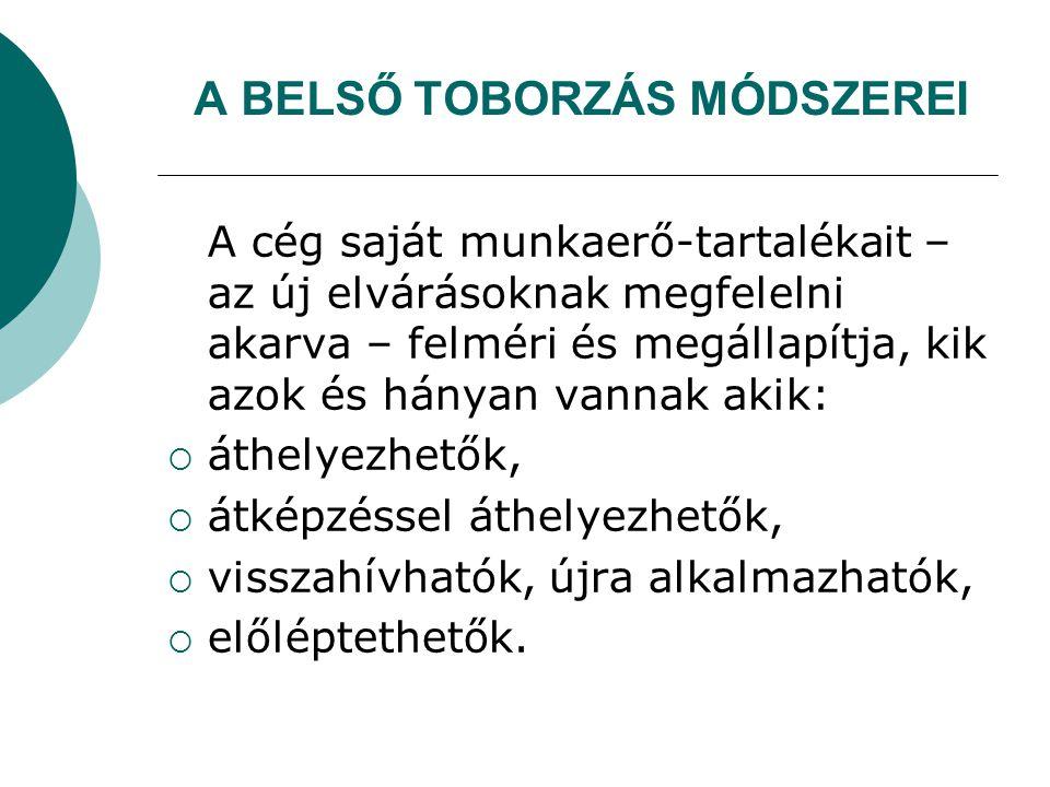 A BELSŐ TOBORZÁS MÓDSZEREI