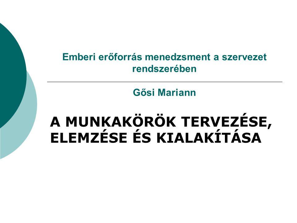 Emberi erőforrás menedzsment a szervezet rendszerében Gősi Mariann