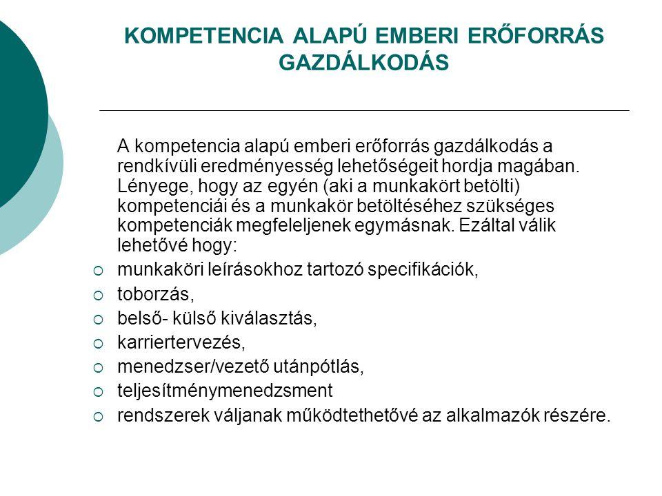 KOMPETENCIA ALAPÚ EMBERI ERŐFORRÁS GAZDÁLKODÁS