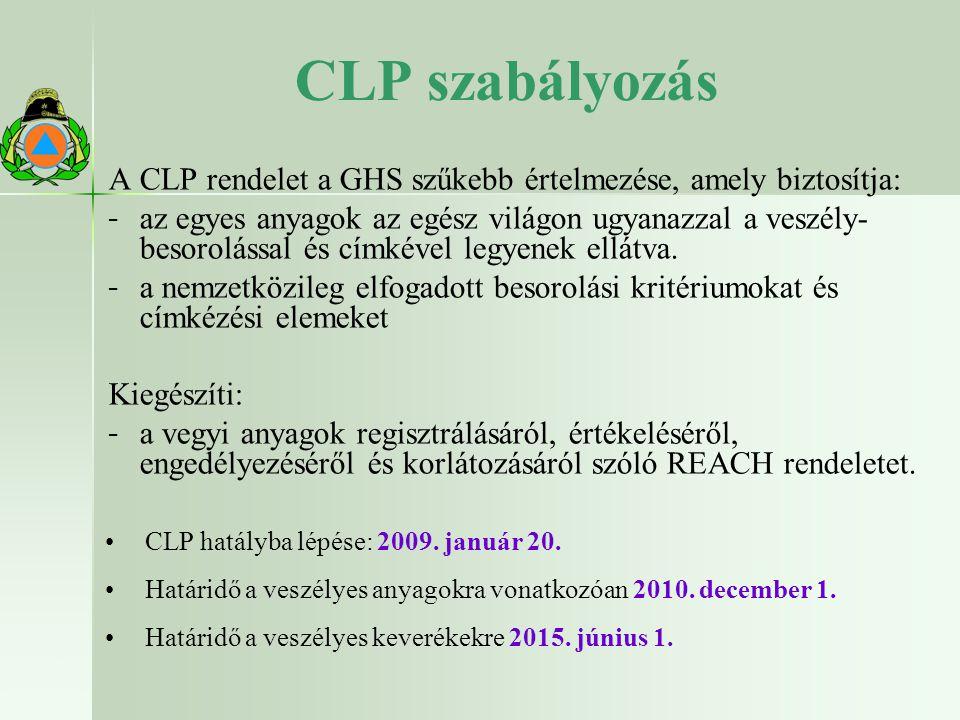 CLP szabályozás A CLP rendelet a GHS szűkebb értelmezése, amely biztosítja: