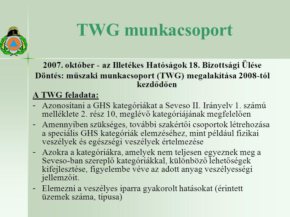 TWG munkacsoport 2007. október - az Illetékes Hatóságok 18. Bizottsági Ülése. Döntés: műszaki munkacsoport (TWG) megalakítása 2008-tól kezdődően.