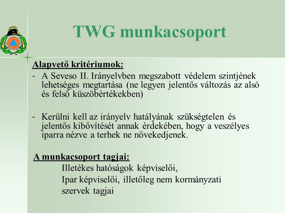 TWG munkacsoport Alapvető kritériumok: