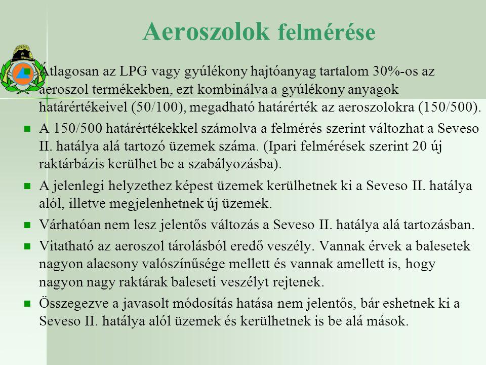 Aeroszolok felmérése