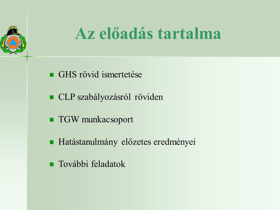 Az előadás tartalma GHS rövid ismertetése CLP szabályozásról röviden