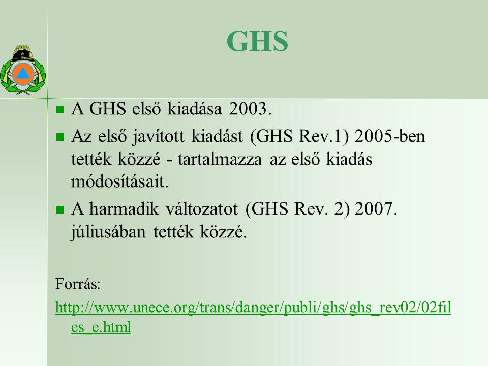 GHS A GHS első kiadása 2003. Az első javított kiadást (GHS Rev.1) 2005-ben tették közzé - tartalmazza az első kiadás módosításait.