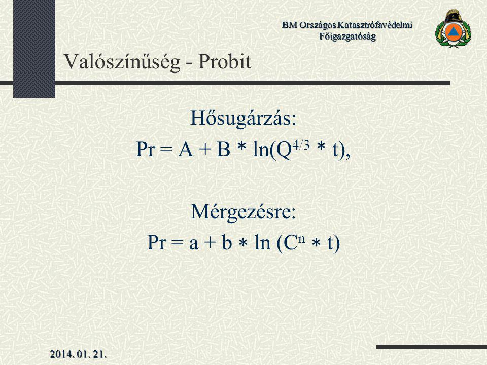 Valószínűség - Probit Hősugárzás: Pr = A + B * ln(Q4/3 * t), Mérgezésre: Pr = a + b  ln (Cn  t)