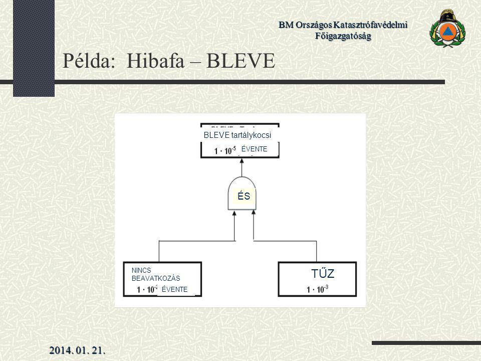 Példa: Hibafa – BLEVE TŰZ ÉS BLEVE tartálykocsi ÉVENTE