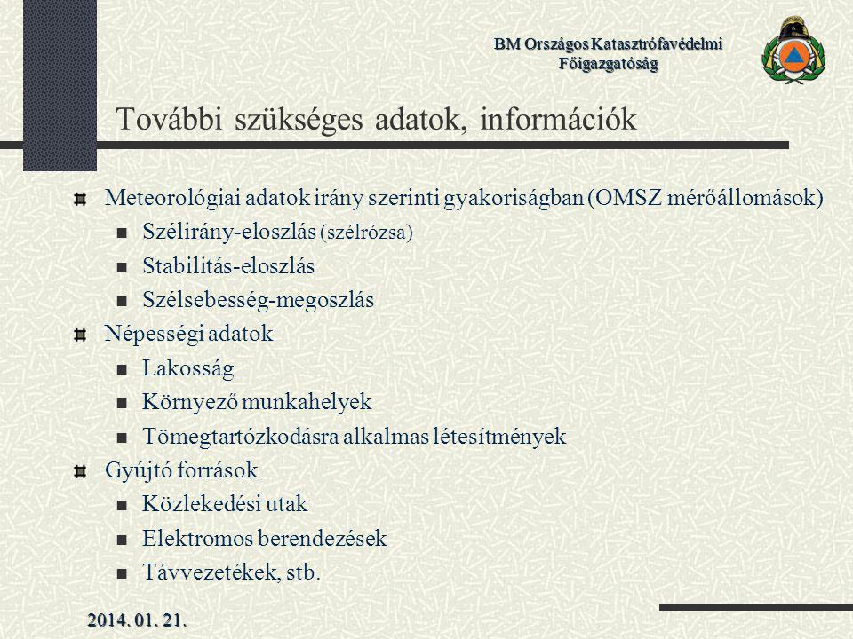 További szükséges adatok, információk