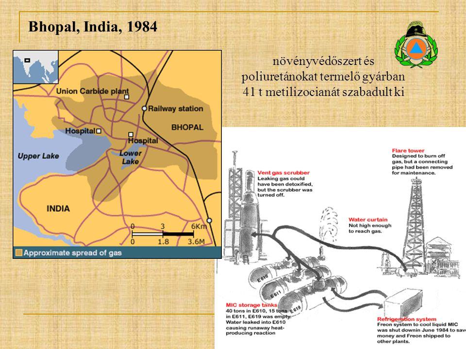 Bhopal, India, 1984 növényvédőszert és poliuretánokat termelő gyárban 41 t metilizocianát szabadult ki.