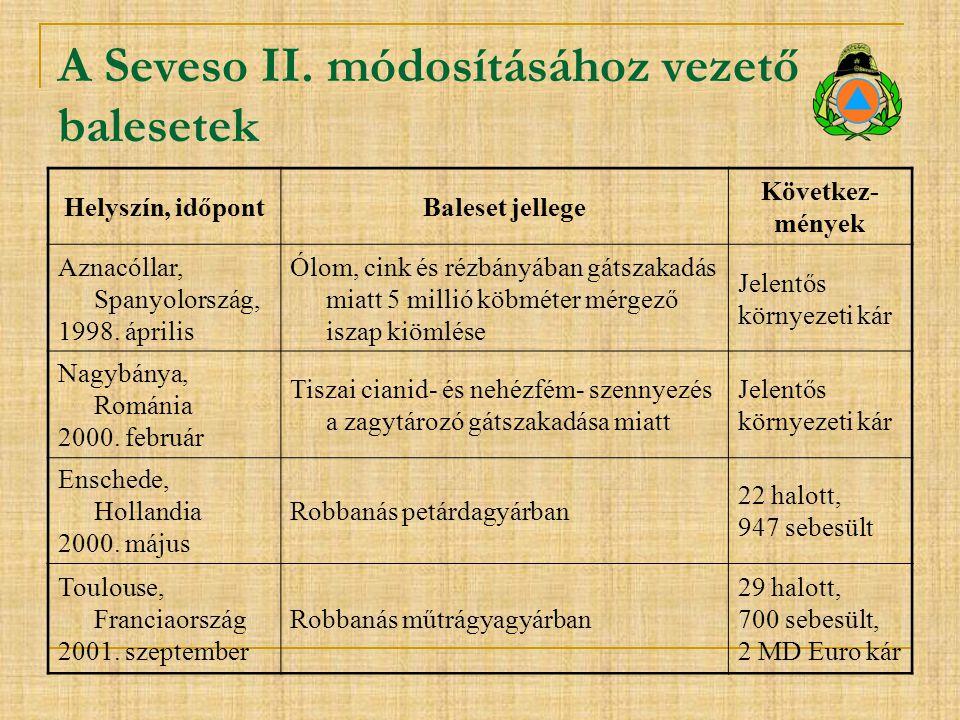 A Seveso II. módosításához vezető balesetek