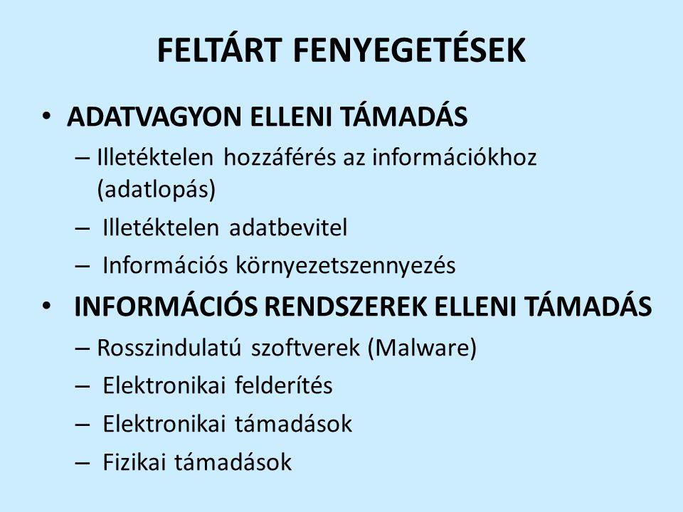 FELTÁRT FENYEGETÉSEK ADATVAGYON ELLENI TÁMADÁS