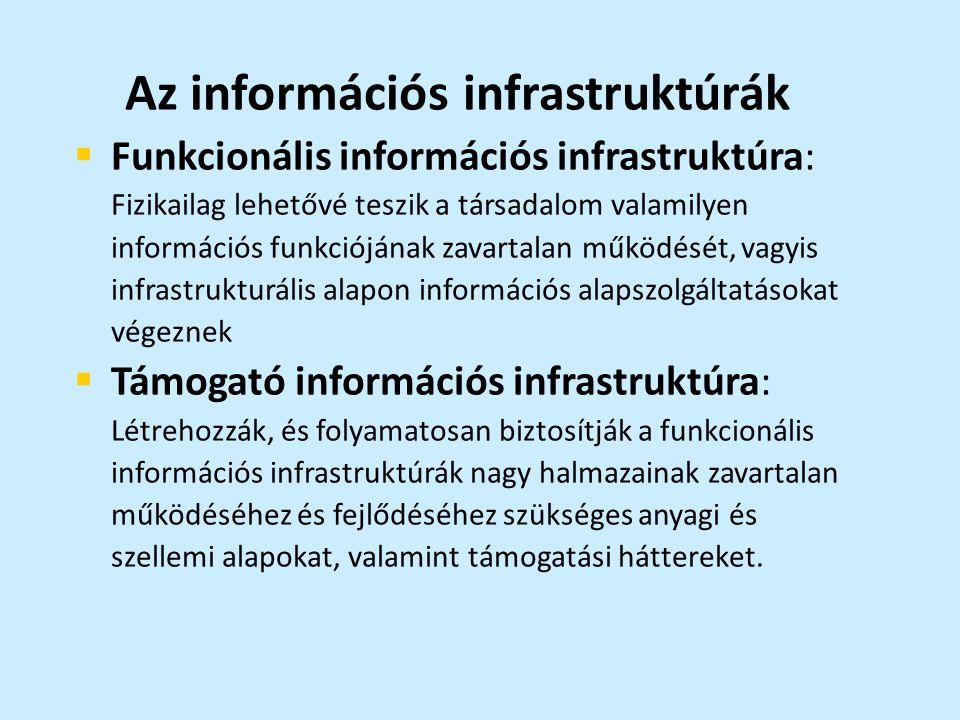 Az információs infrastruktúrák