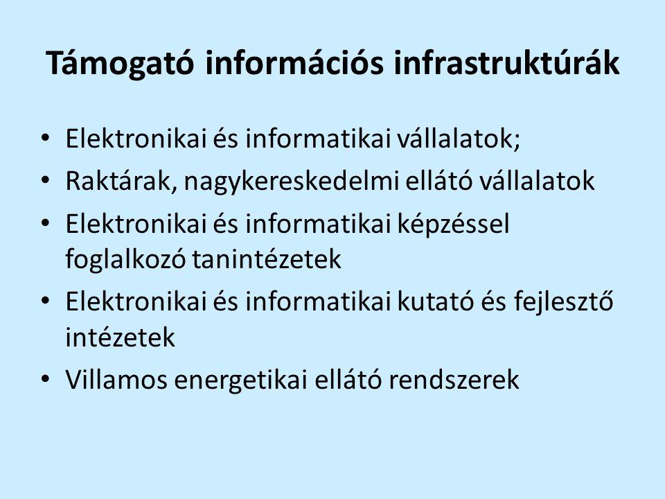 Támogató információs infrastruktúrák