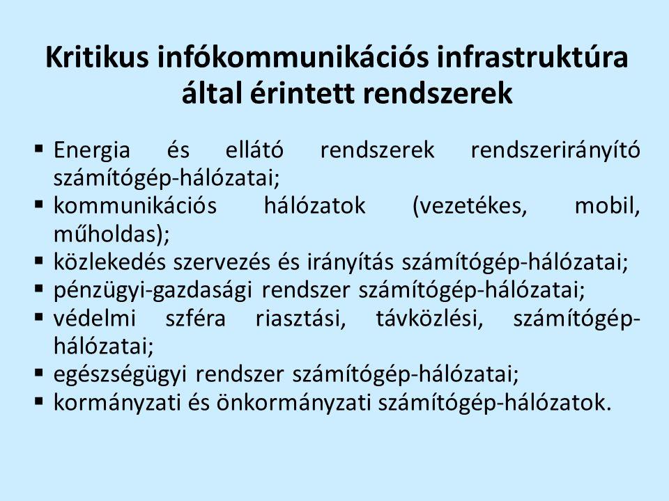 Kritikus infókommunikációs infrastruktúra által érintett rendszerek