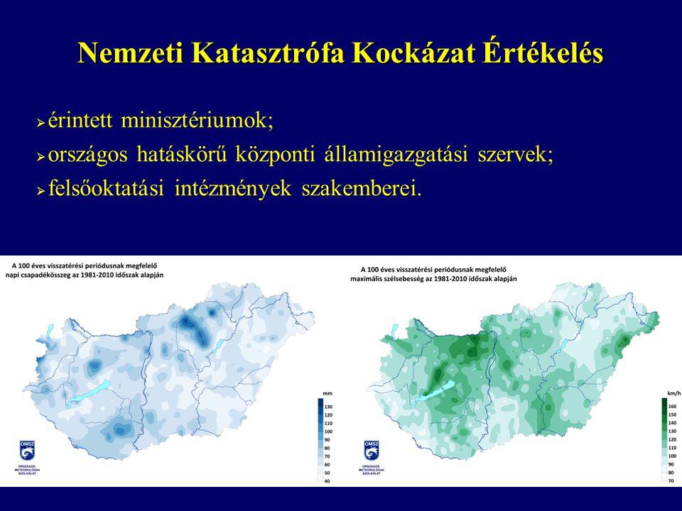 Nemzeti Katasztrófa Kockázat Értékelés