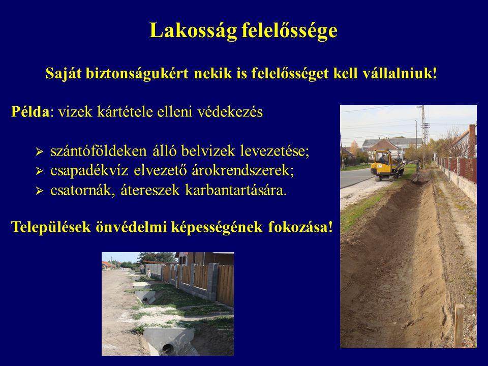 Lakosság felelőssége Saját biztonságukért nekik is felelősséget kell vállalniuk! Példa: vizek kártétele elleni védekezés.