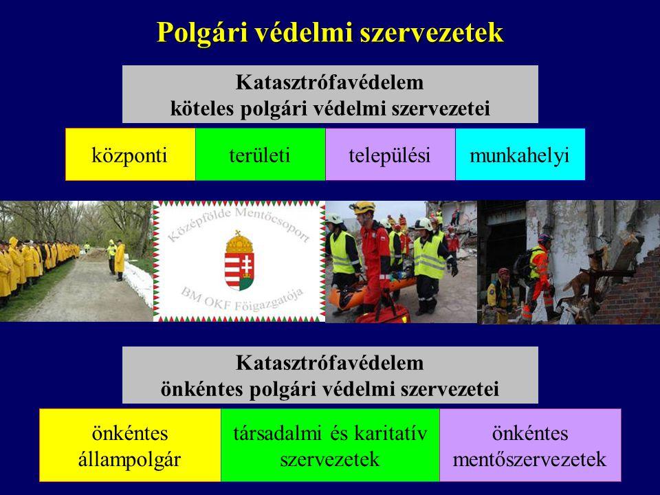 Polgári védelmi szervezetek