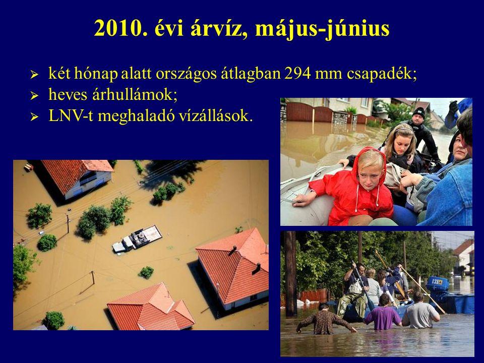 2010. évi árvíz, május-június