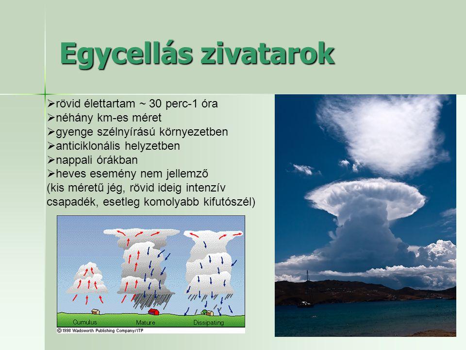 Egycellás zivatarok rövid élettartam ~ 30 perc-1 óra
