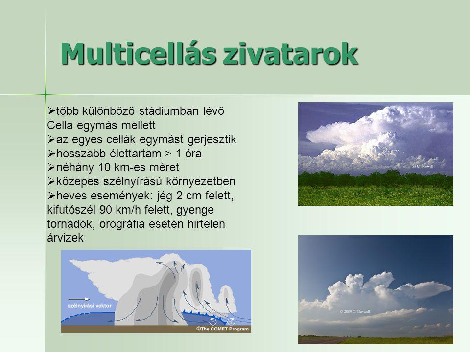 Multicellás zivatarok