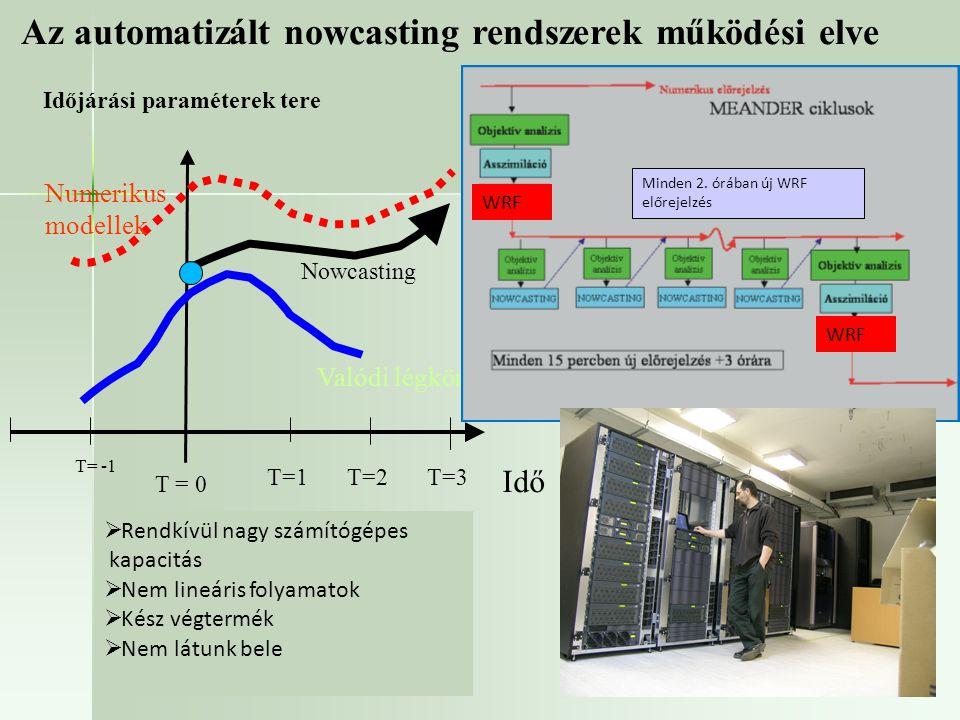 Az automatizált nowcasting rendszerek működési elve
