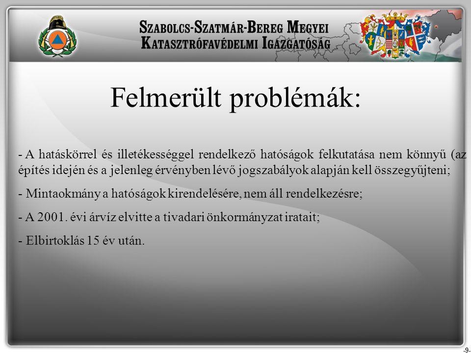 Felmerült problémák: