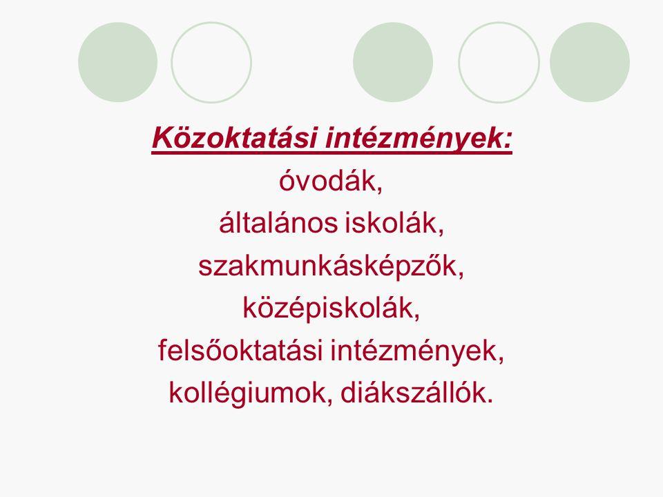 Közoktatási intézmények: