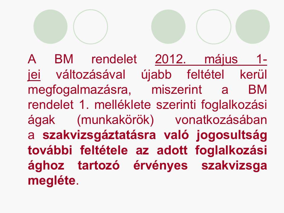 A BM rendelet 2012.