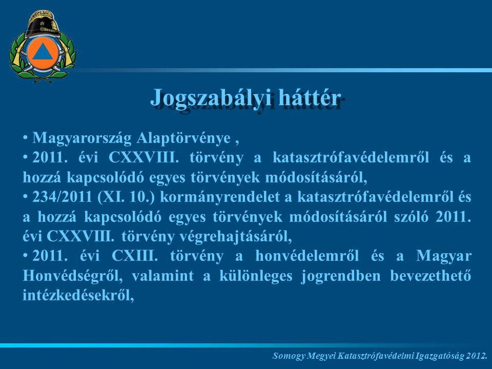 Jogszabályi háttér Magyarország Alaptörvénye ,