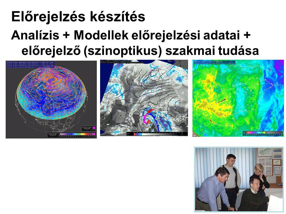 Előrejelzés készítés Analízis + Modellek előrejelzési adatai + előrejelző (szinoptikus) szakmai tudása.