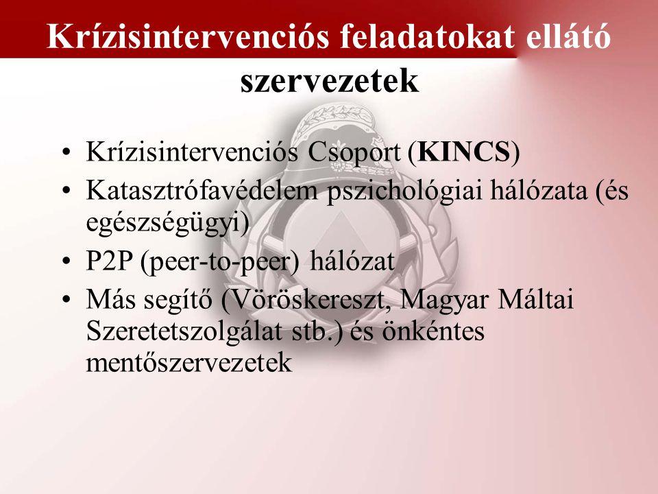 Krízisintervenciós feladatokat ellátó szervezetek