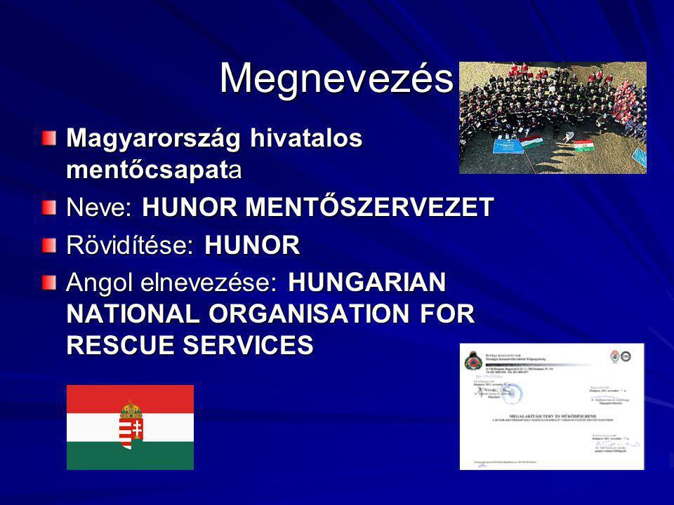 Megnevezés Magyarország hivatalos mentőcsapata
