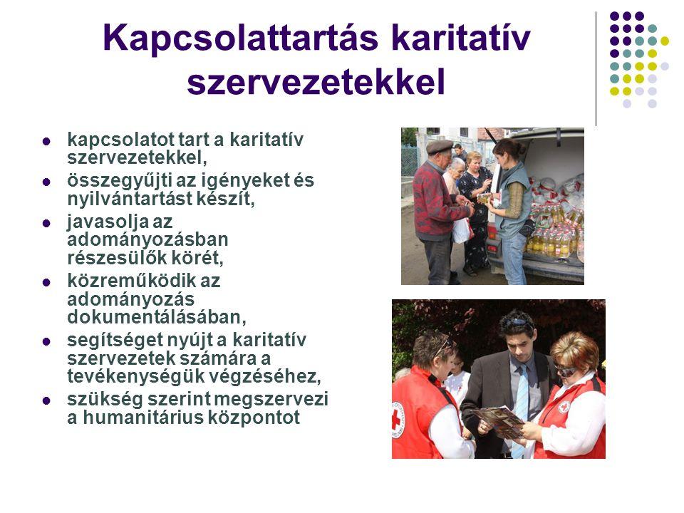 Kapcsolattartás karitatív szervezetekkel