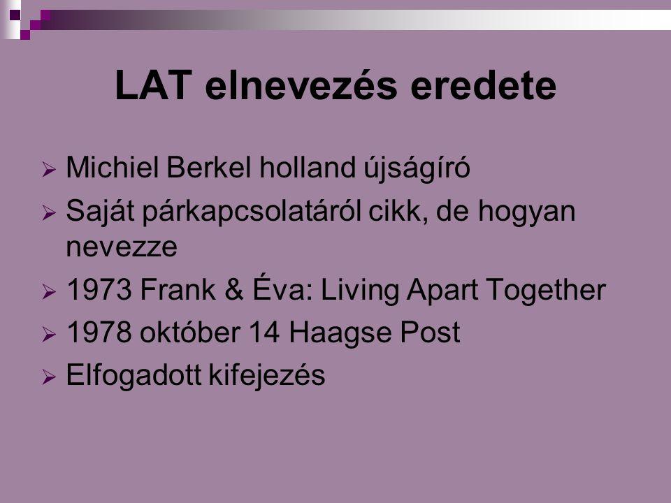 LAT elnevezés eredete Michiel Berkel holland újságíró
