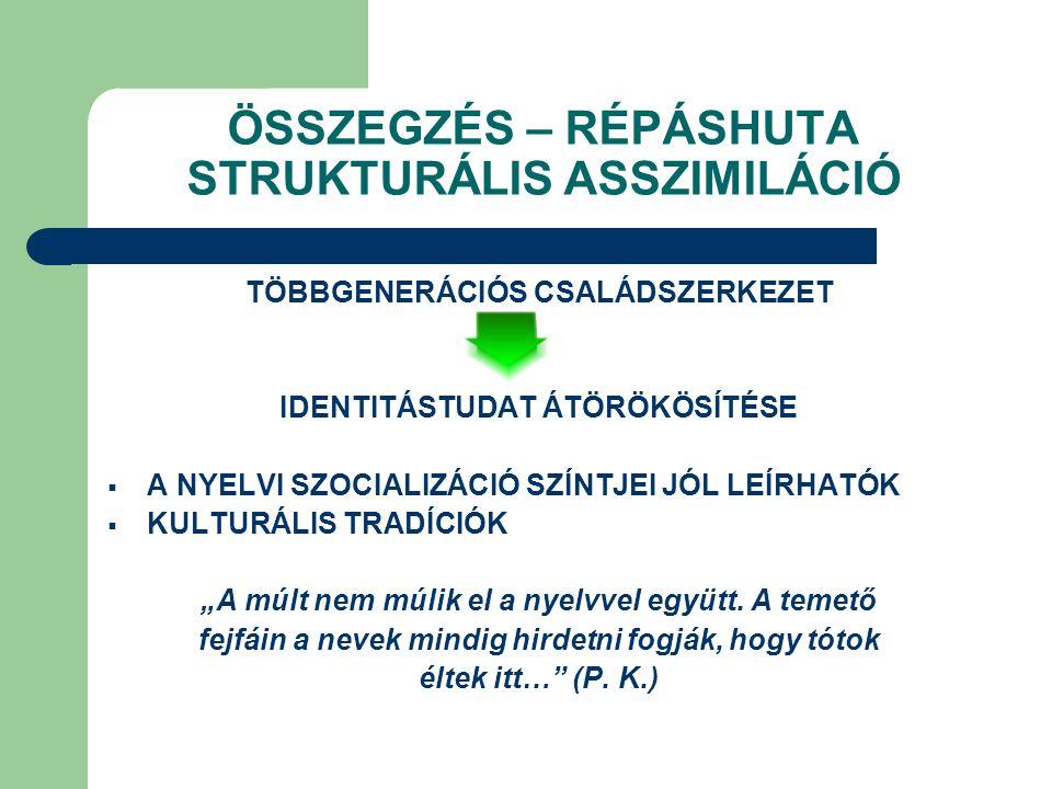 ÖSSZEGZÉS – RÉPÁSHUTA STRUKTURÁLIS ASSZIMILÁCIÓ