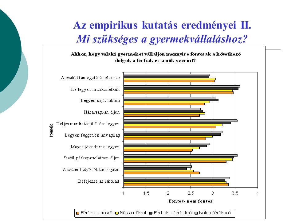 Az empirikus kutatás eredményei II. Mi szükséges a gyermekvállaláshoz